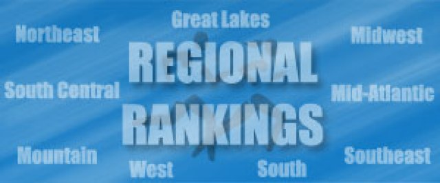 NCAA Preseason XC Regional Rankings for Division I from USTFCCCA